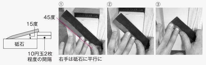 両刃庖丁の研ぎ方 手の動き